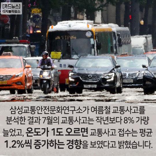 [카드뉴스] 기온 1도 오르면 교통사고가 1.2% 늘어난다고?
